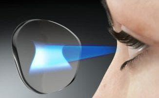 монофокальные контактные линзы