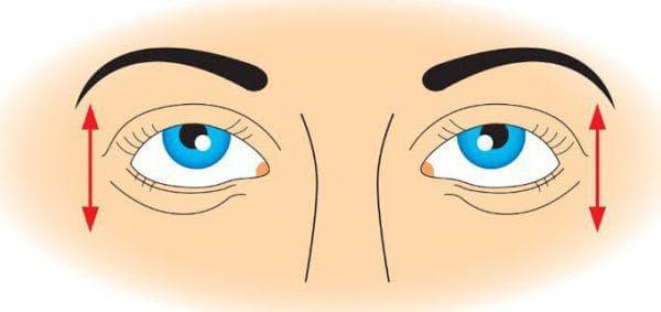 движение глазами
