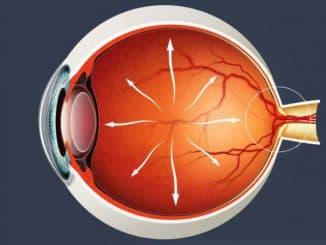 повышенное глазное давление симптомы у взрослых