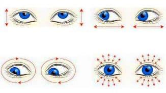 гимнастика для глаз по жданову при близорукости