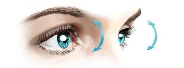 зарядка для глаз моргание