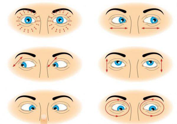 зарядка глаз моргание