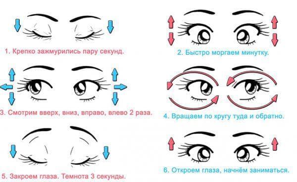 тренировка работа глазами