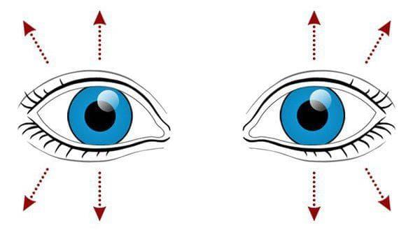 моргание глазами