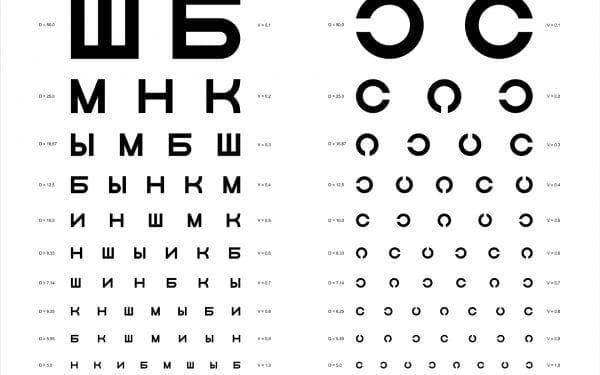 таблицу для проверки остроты зрения