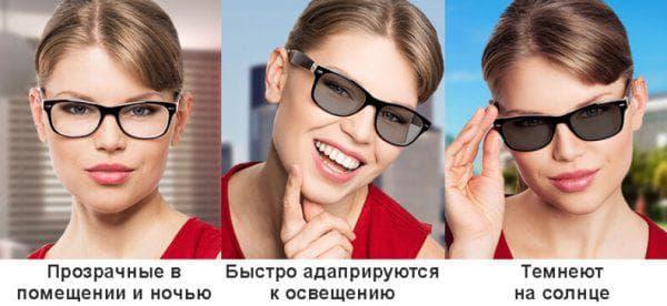 как работают специальные очки
