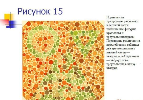 таблицы Рабкина три геометрических фигуры