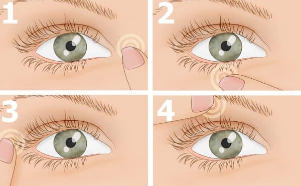 Дергается нижнее веко правого или левого глаза – причины и лечение